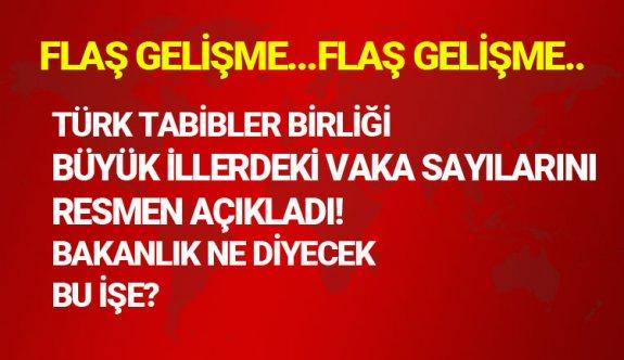 TTB Türk Tabibler Birliği il il corona virüsü vakası açıkladı 2020 31 mart
