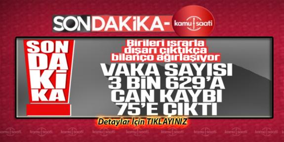 Türkiye'de Koronavirüs'ten Ölenlerin Sayısı 75'e Çıktı