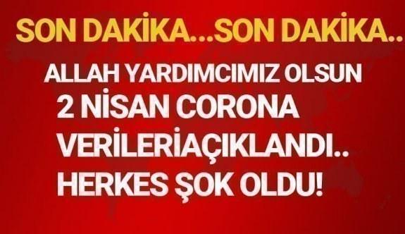 2 Nisan perşembe 2020 Korona Virüsü vaka sayıları ve ölüm sayıları Türkiye