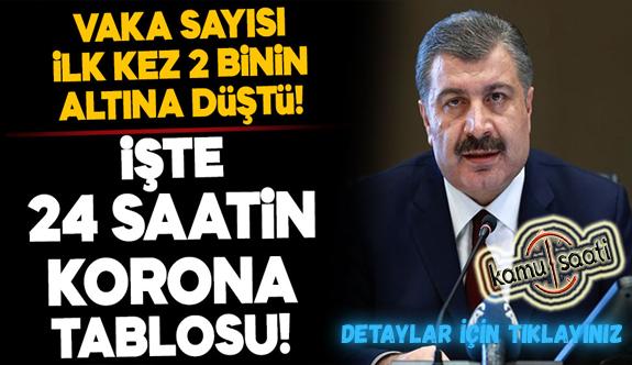 02 Mayıs 2020 Cumartesi Korona virüs Türkiye'de Son Durum Vaka ve Ölüm Sayıları 78 kişi hayatını kaybetti!