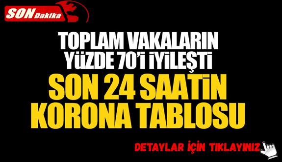 13 Mayıs 2020 Çarşamba Korona virüs Türkiye'de Son Durum Vaka ve Ölüm Sayıları kaç? İşte Detaylar
