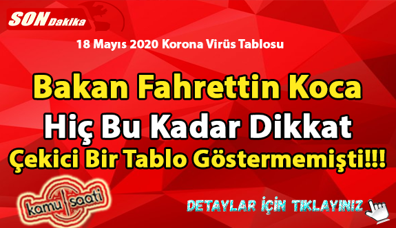 18 Mayıs 2020 Pazartesi Korona virüs Türkiye'de Son Durum Vaka ve Ölüm Sayıları kaç? İşte Detaylar