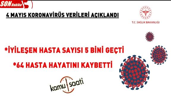 Koronavirüs'te Günlük iyileşen sayısı 5 bini geçti İşte Gün Gün Koronavirüs Bilançosu