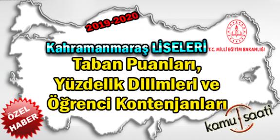 LGS Kahramanmaraş  Liseleri Taban Puanları Yüzdelik Dilimleri Öğrenci Kontenjanları 2018 - 2019 - 2020
