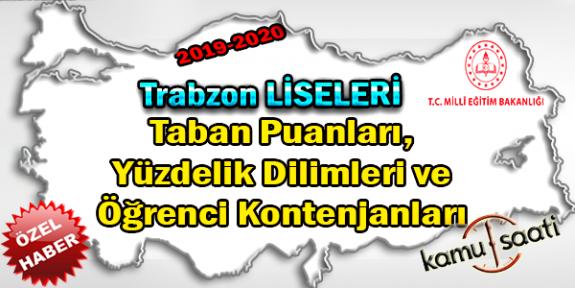 LGS Trabzon Liseleri Taban Puanları Yüzdelik Dilimleri Öğrenci Kontenjanları 2018 - 2019 - 2020