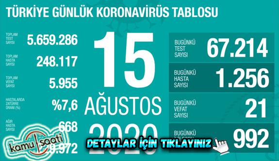 15 Ağustos Cumartesi Korona tablosu bugün vaka sayısı kaç? İşte bugünki Korona virüs Tablosu