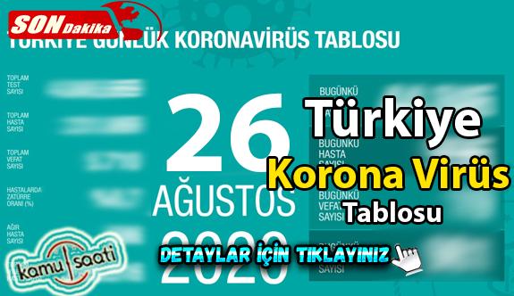 26 Ağustos Çarşamba Korona virüs tablosu bugün vaka sayısı kaç? İşte bugünki Korona virüs Tablosu