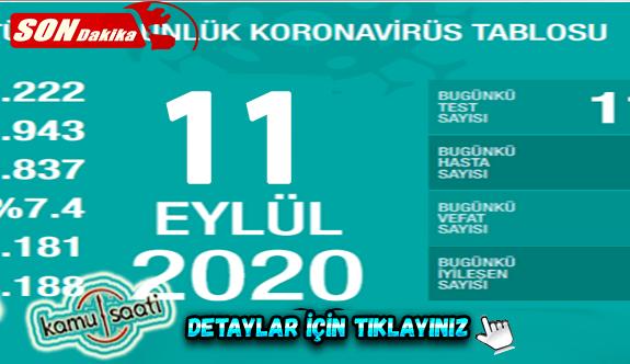 11 Eylül Cuma Korona virüs tablosu bugün vaka sayısı kaç? İşte bugünki Korona virüs Tablosu