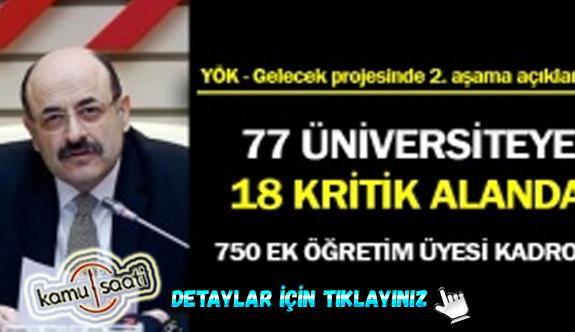 YÖK'ten Müjde ! 77 Üniversiteye, 750 ek öğretim üyesi kadrosu verildi