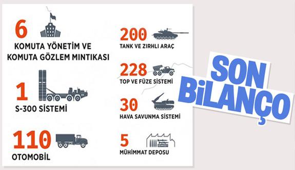 Azerbaycan, Ermenistan'a ait 200 tank ve zırhlı aracını imha etti