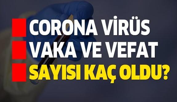 26 Kasım Perşembe Korona virüs tablosu bugün vaka sayısı kaç? İşte bugünki Korona virüs Tablosu