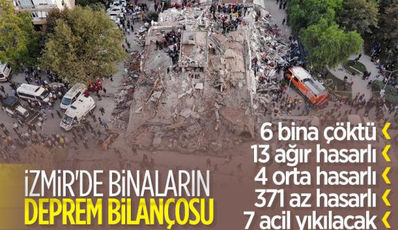 Cumhurbaşkanı Yardımcısı Fuat Oktay: İzmir'de 7 acil yıkılacak, 13 ağır hasarlı bina var