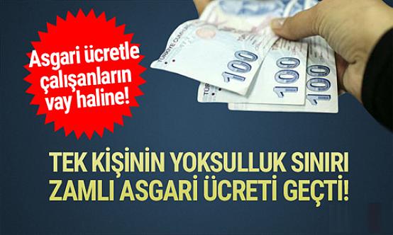 3 bin lira da yetmiyor! Asgari ücret son 10 yılın altında kaldı