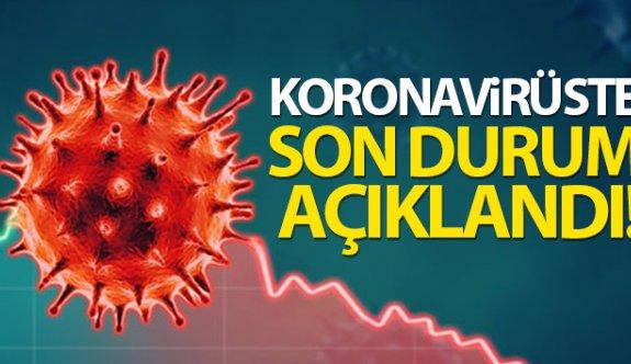 14 Ocak Perşembe Korona virüs tablosu bugün ölüm ve vaka sayısı kaç? İşte bugünki Korona virüs Tablosu