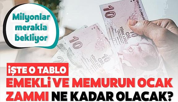 18 milyon kişinin Ocak ayı maaş tablosu açıklandı!