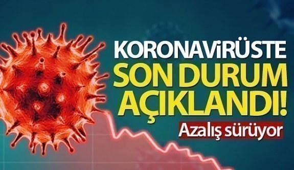 22 Ocak Cuma Korona tablosu bugün ölüm ve vaka sayısı kaç? İşte bugünki Korona virüs Tablosu