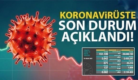 26 Ocak Salı Korona virüs tablosu bugün ölüm ve vaka sayısı kaç? İşte bugünki Korona virüs Tablosu