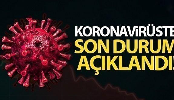 17 Şubat Çarşamba Korona VİRÜS tablosu son durum bugün ölüm ve vaka sayısı kaç? İşte bugünki Korona virüs Tablosu