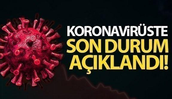 24 Şubat Çarşamba Korona tablosu son durum bugün ölüm sayısı ve vaka sayısı kaç? İşte bugünki Korona virüs Tablosu