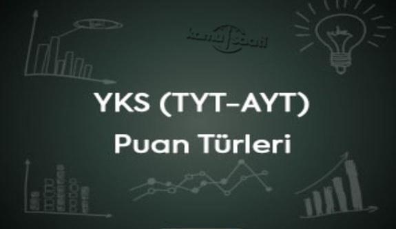 YKS (TYT-AYT) Puan Türleri ve Bölümleri Nelerdir? Yks TYT-AYT puan türleri ile hangi bölümler seçilir?