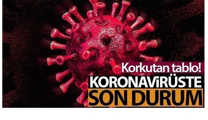 10 Mart Çarşamba Koronavirüs Tablosu! İşte bugünki vaka ve ölüm sayıları