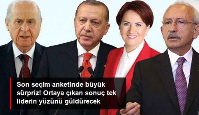 Son seçim anketinde büyük sürpriz! İYİ Parti, CHP ile aradaki farkı 6 puana indirdi
