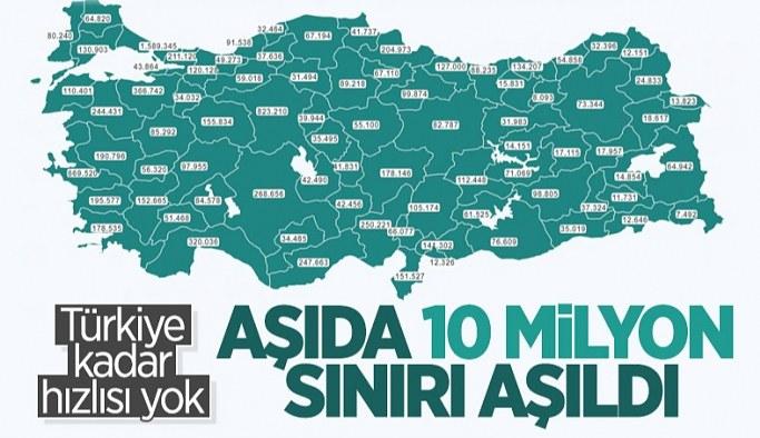 Türkiye'de yapılan koronavirüs aşı sayısı 10 milyonu geçti