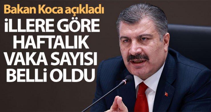 Bakan Koca: 'Türkiye geneli 100 bin nüfusa karşılık gelen vaka sayılarını açıkladı'