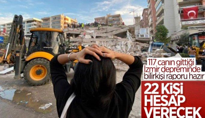 İzmir depremi soruşturması: 22 gözaltı kararı