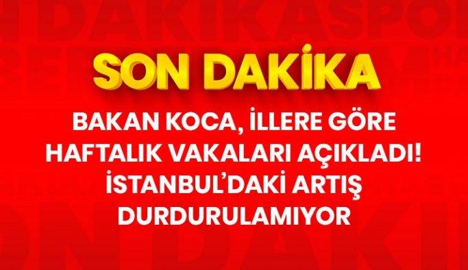 Sağlık Bakanı Koca illere göre haftalık vaka sayılarını açıkladı! İstanbul'da korkutan artış var