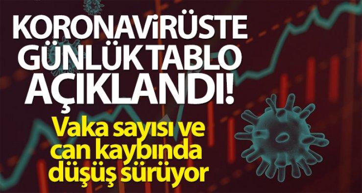 7 Mayıs Cuma Korona virüs Tablosu! Vaka Sayısı DİKKAT ÇEKTİ!