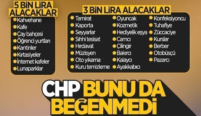 CHP, hükümetin esnafa müjde paketinden memnun değil