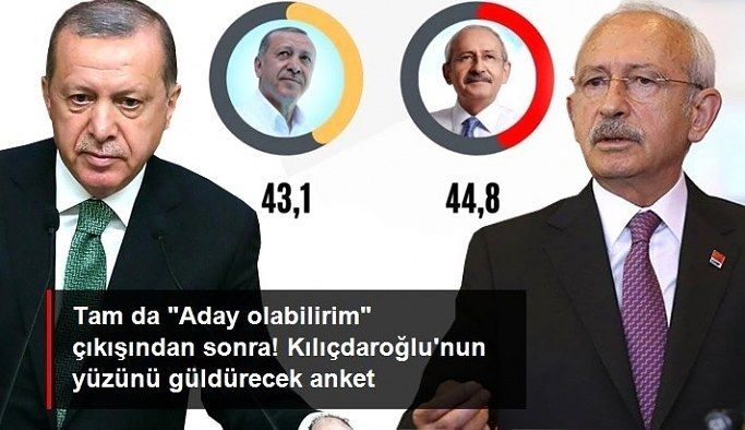 """Tam """"Aday olabilirim"""" çıkışından sonra! Kılıçdaroğlu'nu birinci gösteren tek anket"""