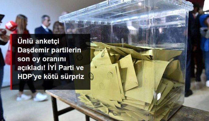 Ünlü anketçi Hilmi Daşdemir partilerin son oy oranını açıkladı! İYİ Parti ve HDP baraj altı kalıyor
