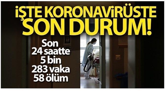 29 Haziran Salı Korona virüs Tablosu, bugün ki sonuçlar şaşırttı!