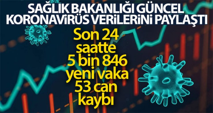 30 Haziran Çarşamba Korona virüs Tablosu, bugün ki sonuçlar şaşırttı!