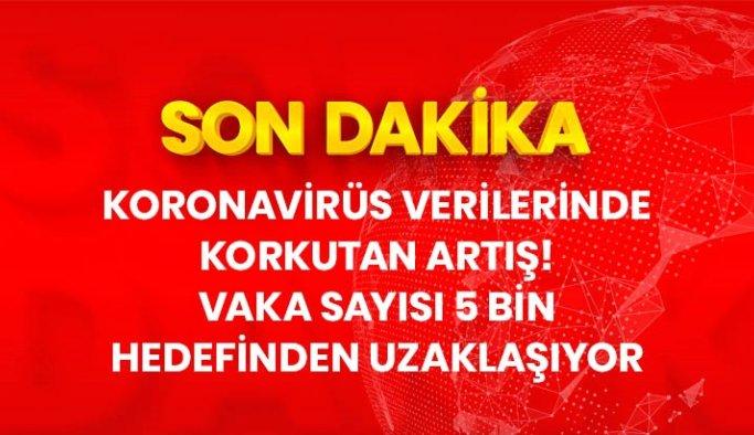 Türkiye'de 8 Haziran günü koronavirüs nedeniyle 86 kişi vefat etti, 6 bin 609 yeni vaka tespit edildi