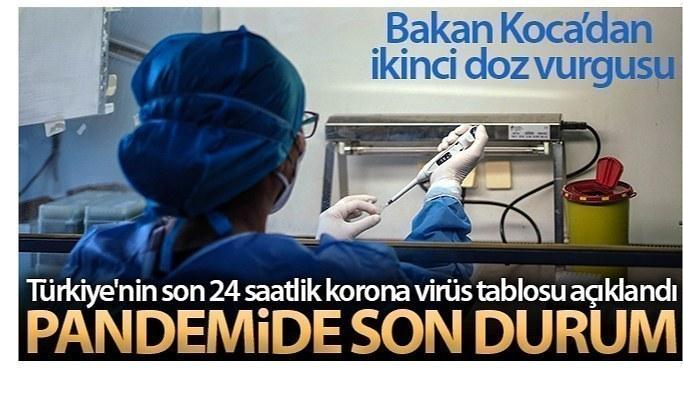 27 Ağustos Cuma Koronavirüs Tablosu bakan Koca Açıkladı