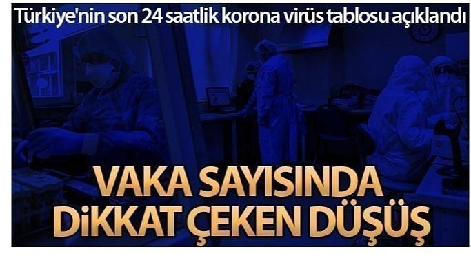 30 Ağustos Pazartesi Koronavirüs Tablosu bakan Koca Açıkladı