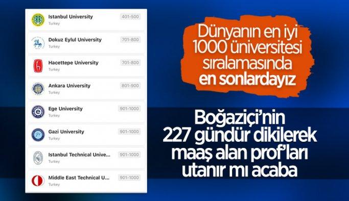 8 Türk üniversitesi ARWU listesinde