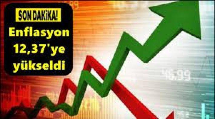 Hizmet enflasyonu yüzde 37'ye yükseldi
