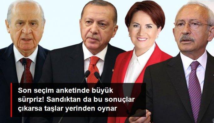 Son seçim anketinde sürpriz sonuçlar! HDP ve MHP baraj altı kalırken en büyük sıçramayı İYİ Parti yaptı