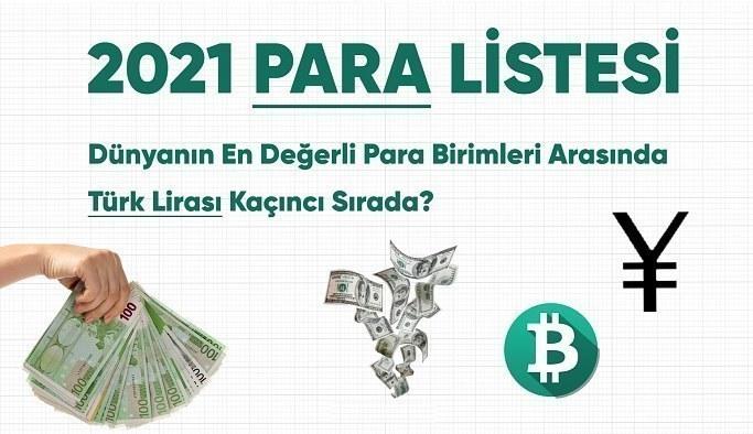 Türk Lirası Dünyada Kaçıncı Sırada 2021 Dünya Para Listesi