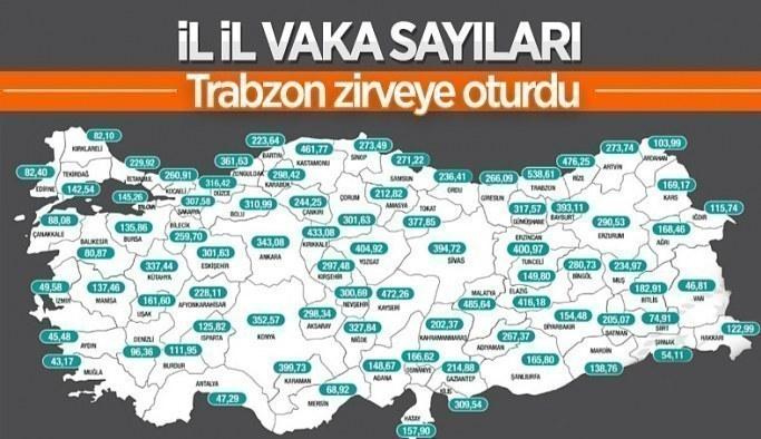 11-17 Eylül Türkiye'nin illere göre haftalık vaka sayısı