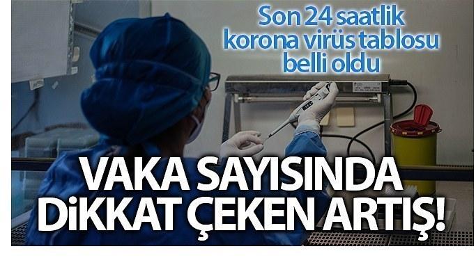 20 Eylül Pazartesi Koronavirüs Tablosu