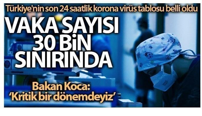 22 Eylül Çarşamba Koronavirüs Tablosu
