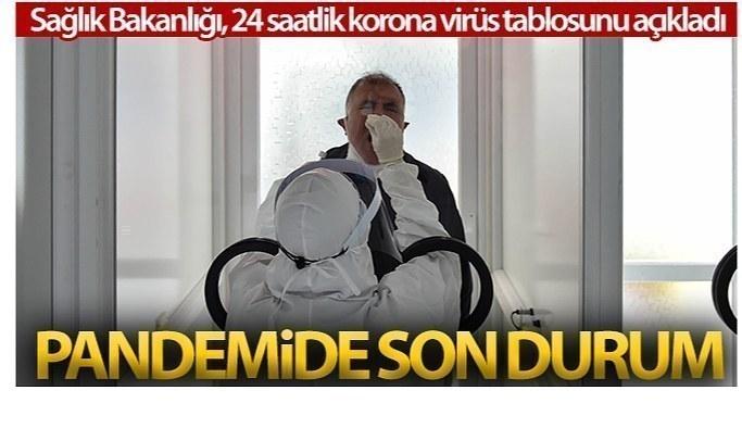 6 Eylül Pazartesi Koronavirüs Tablosu bakan Koca Açıkladı