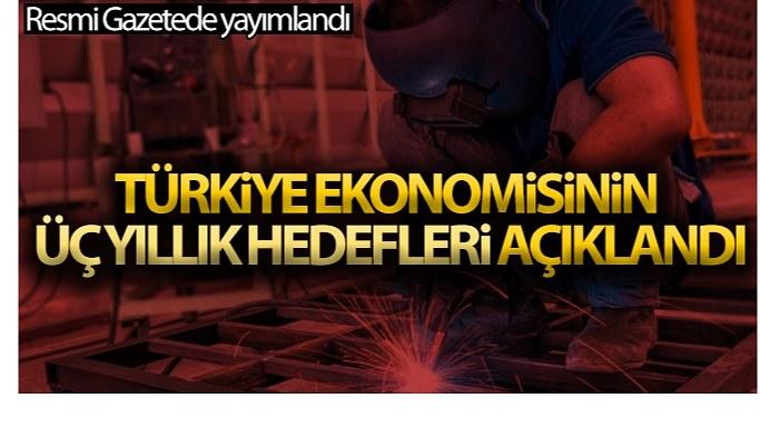 Türkiye ekonomisinin 2022-2024 Orta Vadeli Programı açıklandı