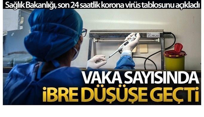 11 Ekim Pazartesi Koronavirüs Tablosu, virüs vaka sayısı kaç?  vaka sayısı arttı mı ? ölüm sayısı kaç oldu?