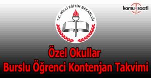Özel Okullar Burslu Öğrenci Kontenjan Takvimi